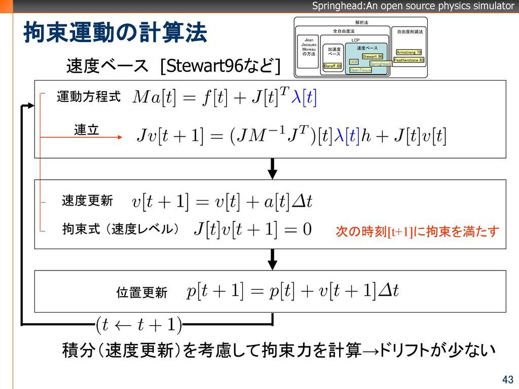 拘束運動の計算法 速度ベース [Stewart96など] 積分(速度更新)を考慮して拘束力を計算→ドリフトが少ない 運動方程式 連立